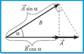 format untuk gambar berjenis vektor adalah perkalian vektor pada fisika konsep fisika kofi