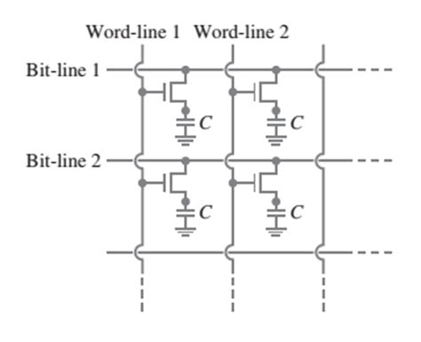 dram capacitor dielectric in the dynamic random access memory dram of a co chegg