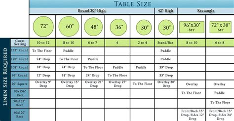 table size for 12x12 dining room dining table size for 12x12 room dining room ideas
