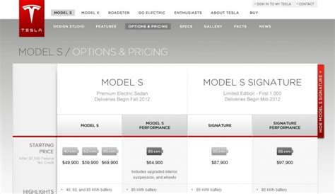 Tesla Web Site California Car Dealers Slam Tesla For Website Pricing Tricks