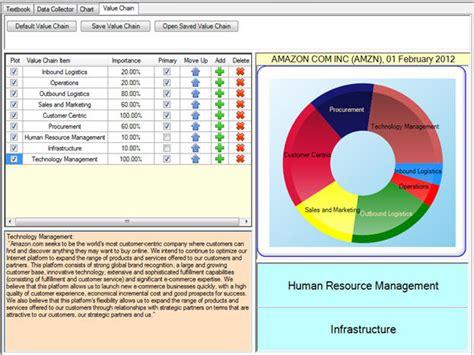 amazon valuation 4 4 the value chain and amazon com