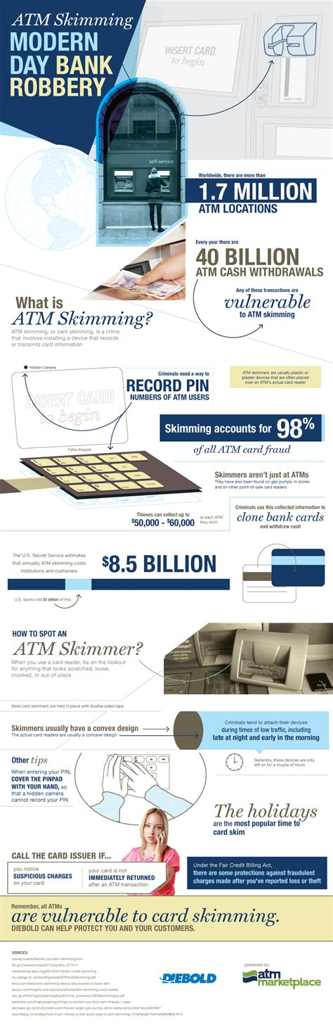 is day a bank atm skimming modern day bank robbery sitepronews
