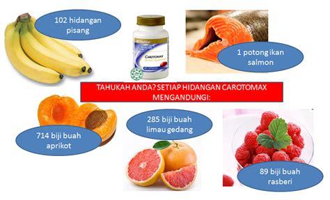 Vitamin Mata Shaklee vitamin untuk mata carotomax pakar cantik