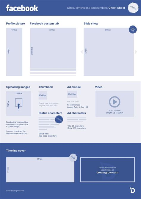 facebook cheat sheet image size and dimensions infographic 187 keep this handy the ultimate facebook page dimensions