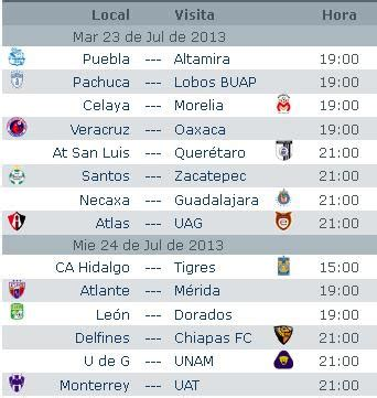 calendario liga mx apertura 2014 calendario copa mx apertura 2013 apuntes de futbol