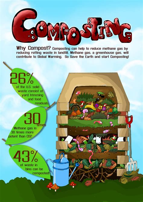 composting for a new generation techniques for the bin and beyond books composting step by step gt gt discover best methods at http