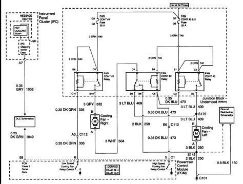 elec wiring diagrams dual fans dual fan cooler wiring