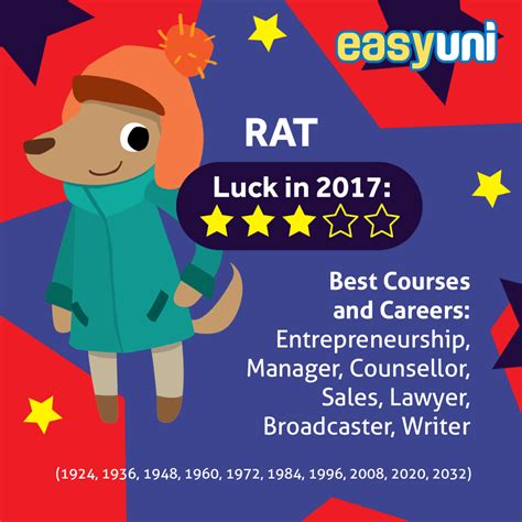 new year meaning of rat new year 2017 for rat 28 images new year of the rat