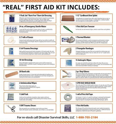 Checklist For First Aid Box Roomofalice Aid Kit Checklist Template