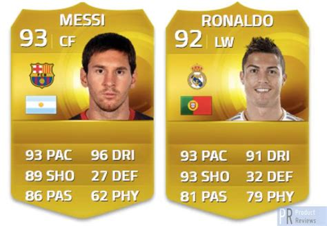 how to get ronaldos hair fifa 15 messi still better than ronaldo for fifa 15 ratings