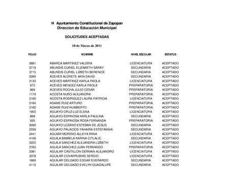 nancy elizabeth olivares garcia lista aceptados pr 243 rroga de zapopan tbk by gobierno