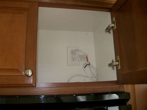 Microwave Outlet ? BestMicrowave