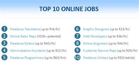 Online Free Jobs Work From Home - freelance jobs from home crafts
