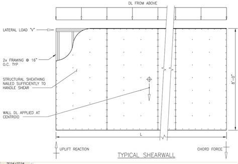 shear wall section shear wall wikipedia