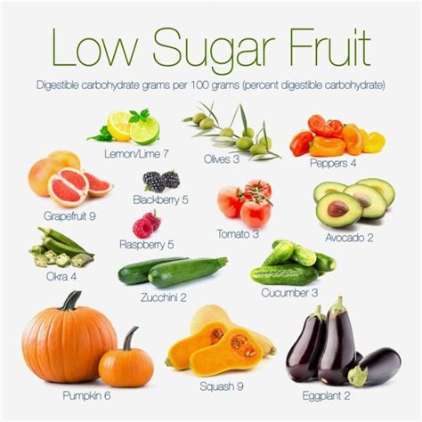 vegetables with 0 sugar what fruits can you eat on a low carb diet diet doctor
