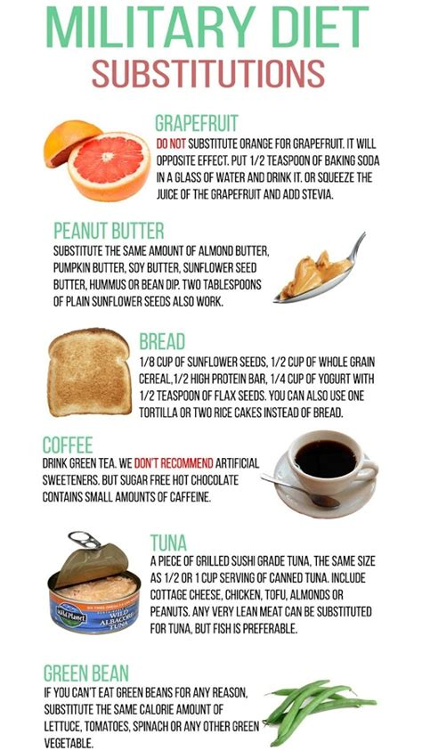 cottage cheese diet plan 3 day military diet menu
