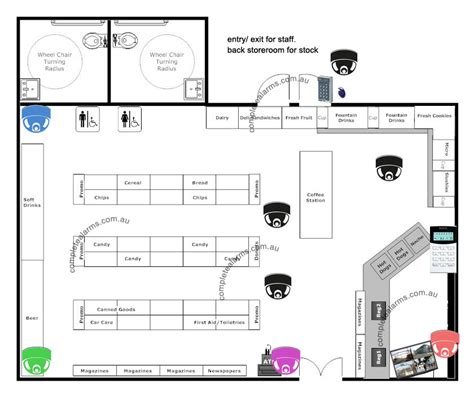 small store floor plan convenience store grocery store security package