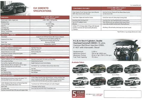 Kia Picanto Price List Brochure For The 2016 Ford Expedition Autos Post