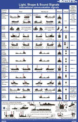 boat sound signals light shape and sound signals datrex