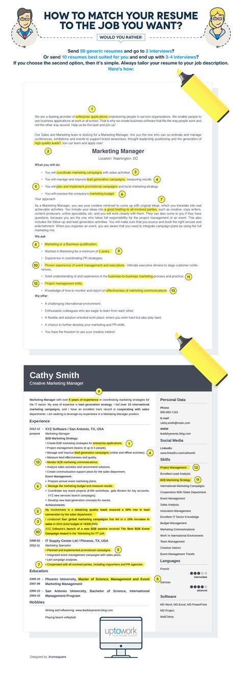 6 tips on how to tailor your resume 6 tips on how to tailor your resume to a description