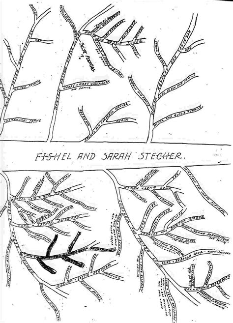 Free Coloring Pages Of Abraham Hagar Ishmael Hagar And Ishmael Coloring Page