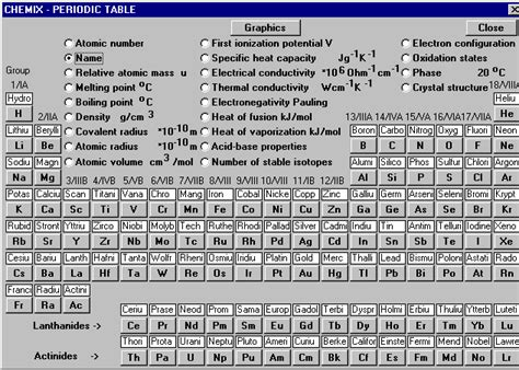 Names On Periodic Table by Periodic Table Of Elements With Names New Calendar