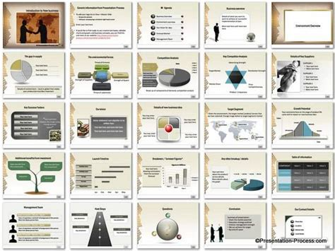 Introduction Powerpoint Template Set Company Introduction Presentation Template
