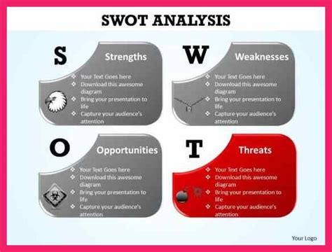 swot analysis template powerpoint swot analysis template ppt bio letter format