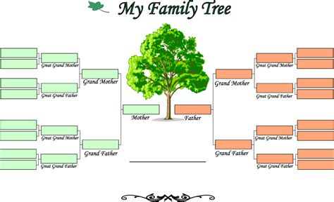 templates for family tree charts printable blank family tree template 1