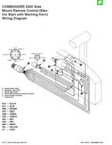 mercury quicksilver wiring diagram quicksilver mercury free wiring diagrams