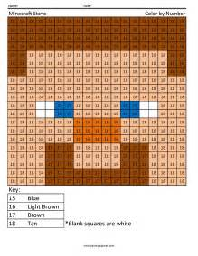 Multiplication Table Chart 1 100 Minecraft Steve Color By Number Coloring Squared