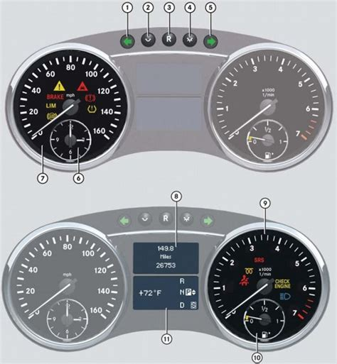 mercedes dashboard symbols showing post media for mercedes sprinter dashboard