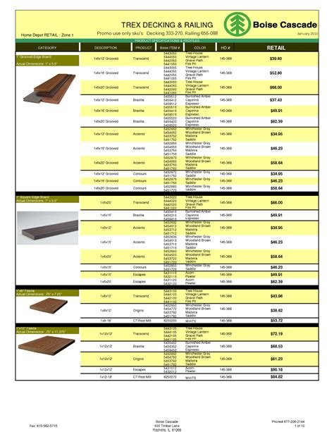 trex decking dimensions newsonair org