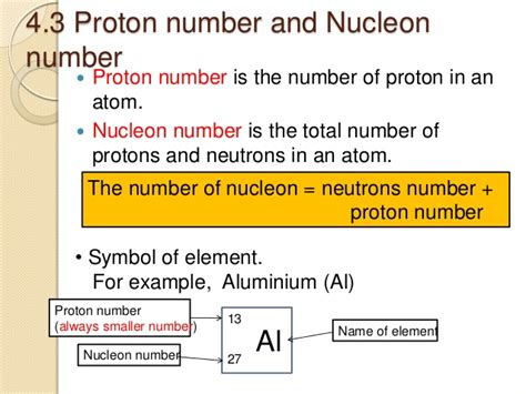 Proton Number by Chapter 4 Matter And Substances