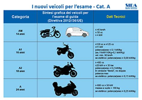 motorizzazione ufficio patenti 6 aprile 2013 resoconto seminario di