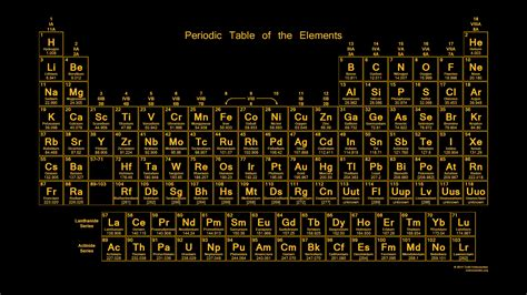 Periodic Table Gold by Periodic Table Neon Gold Science Notes And Projects