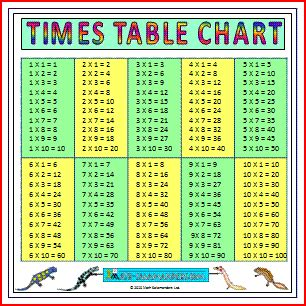 free time chart times table grids lessons tes teach