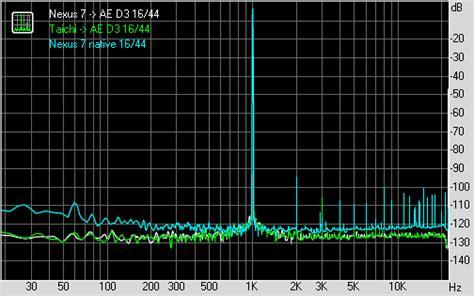 asus nexus 7 usb device not recognized archimago s musings measurements nexus 7 to audioengine d3 a quot kinda portable quot audiophile