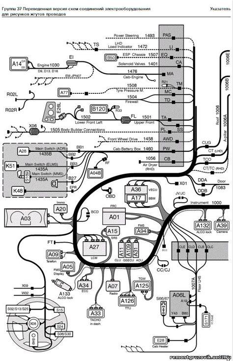 volvo b10 wiring diagram k grayengineeringeducation