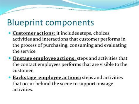 design definition en francais blueprint definition en francais gallery blueprint