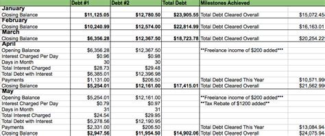 my debt repayment spreadsheet my alternate life