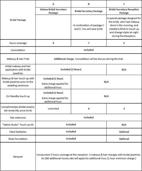100 client consultation form template consultation
