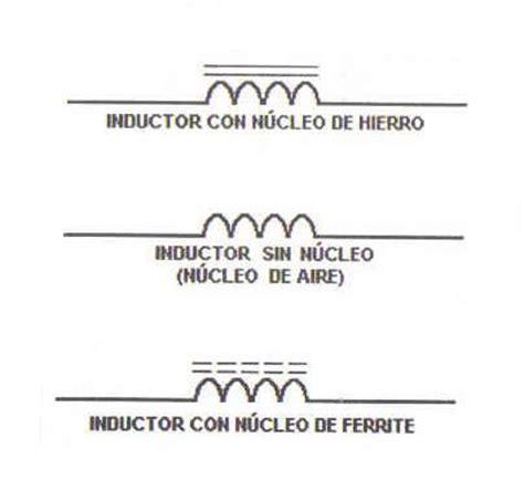 capacitor tipos y simbolos curso b 225 sico de electr 243 nica p 225 2 monografias