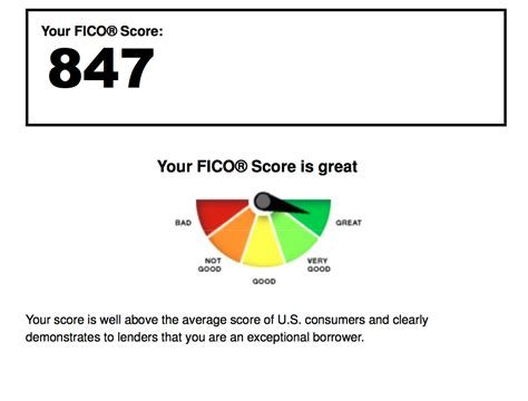 what is the credit score range to buy a house what is a fico score to buy a house 28 images credit