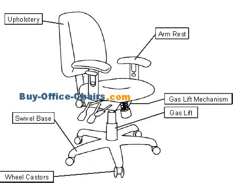 office chair base replacement parts china office chair