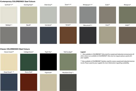 Colourbond Shed Colours steel roofing colour steel roofing colour chart