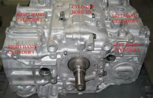 Subaru Cylinder Numbers Cylinder Layout Of Engine Scoobynet Subaru