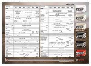 Fortuner Specs 2014 Toyota Fortuner Specs Ph Autos Post