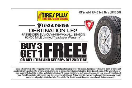 wheel works coupons tires