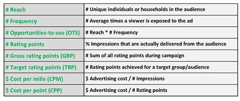 kpi metrics exles gallery